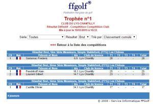 Trophée1brut
