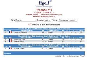 trophée1net