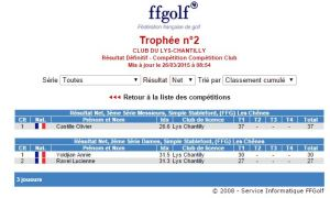 trophée2net