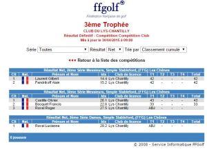 trophée3net