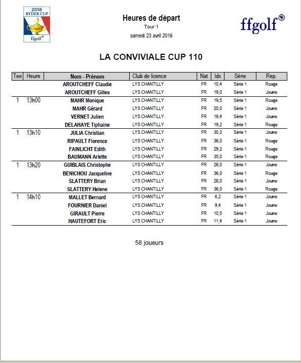 départ cup110-2